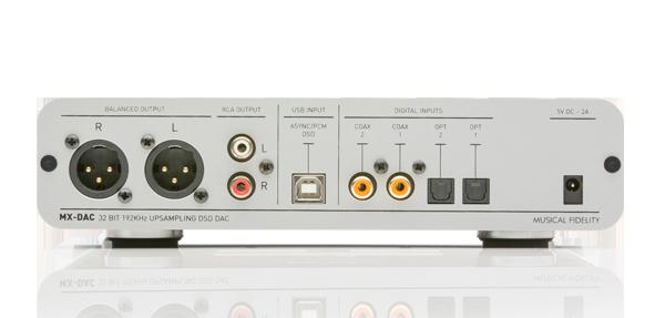 MX-DAC Rear Panel